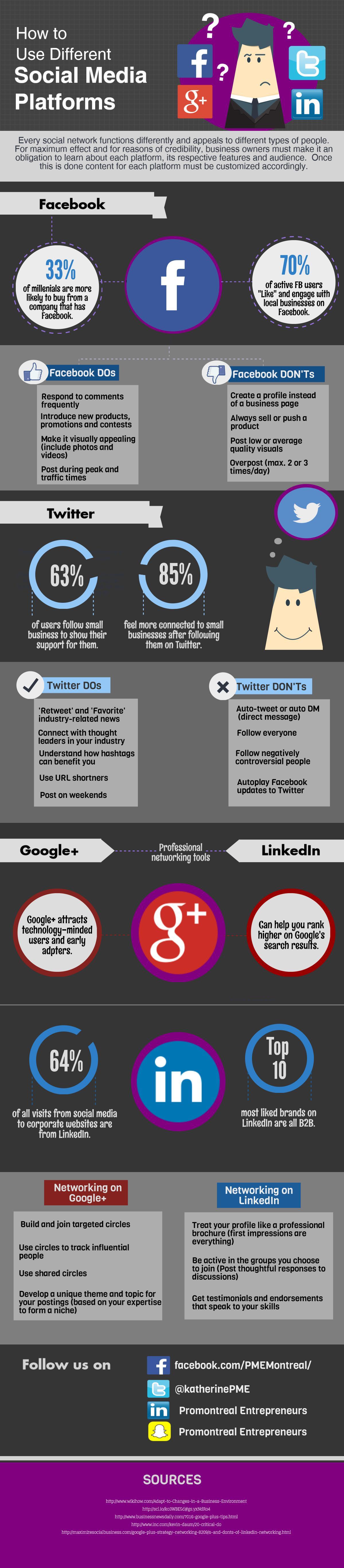 facebook, social media, twitter, marketing